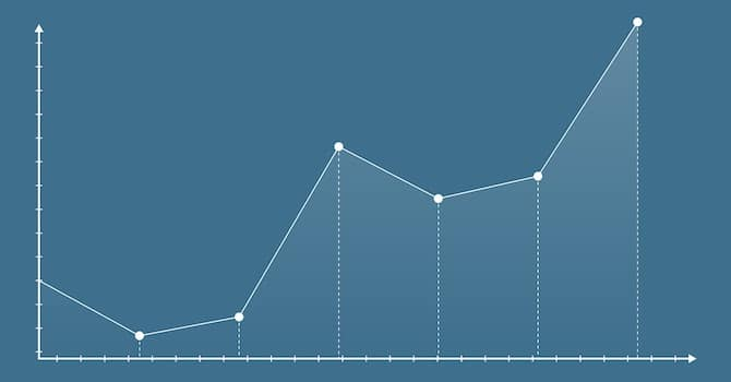 Website Traffic Spike