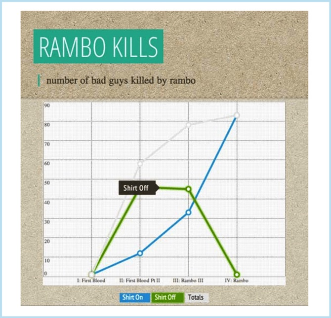 Infographic Rambo Kills