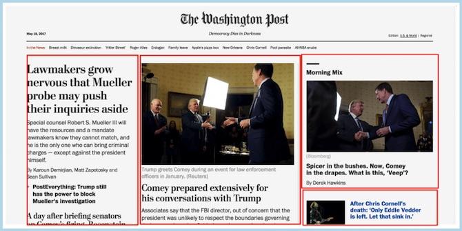Washington Post Grid