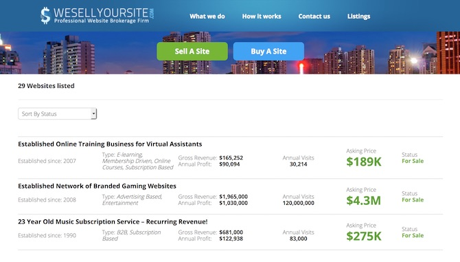 WeSellSourSite Listings