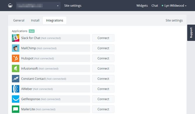 GetSiteControl Review: WordPress plugin for user ...